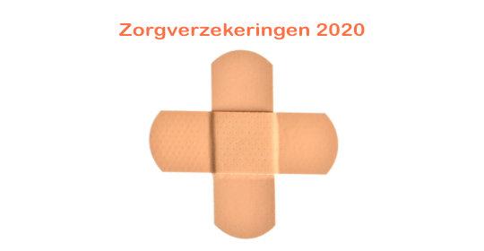 Premies zorgverzekeringen 2020 bekend